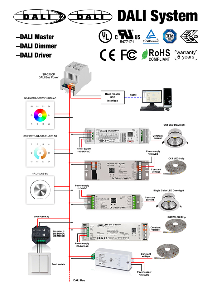 Dali Dimmer, Dali Lighting, Dali Lighting Control, Dali ...