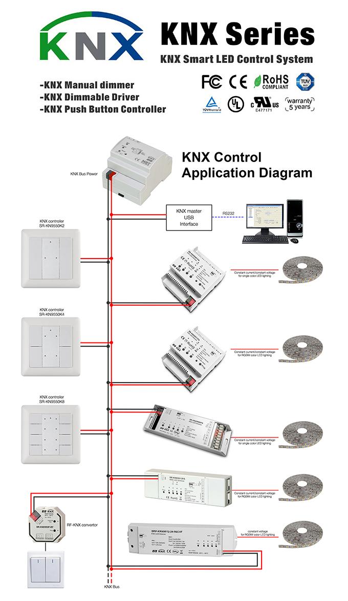 knx controller knx dimmer for home building automation hongkong sunricher. Black Bedroom Furniture Sets. Home Design Ideas