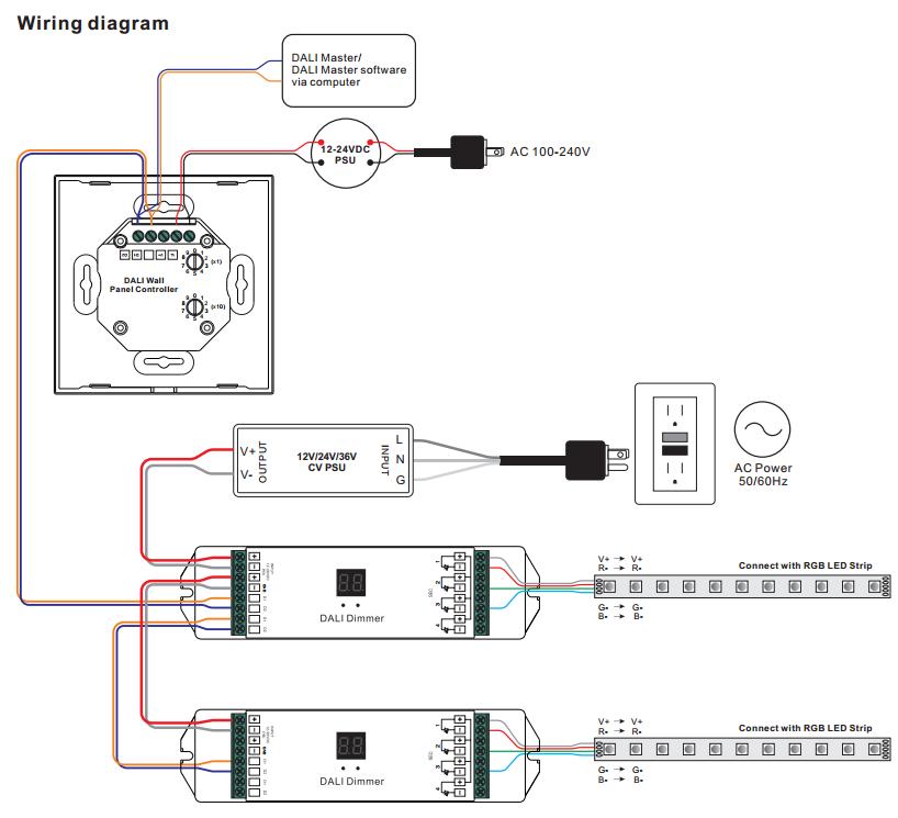 RGB DALI DT6/DT8 Touch Controller SR-2300TS-RGB