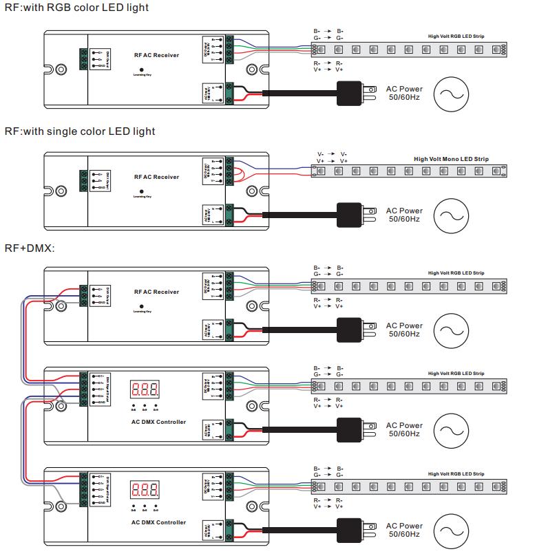 high voltage led strip rf controller sr 1009ht wiring diagram