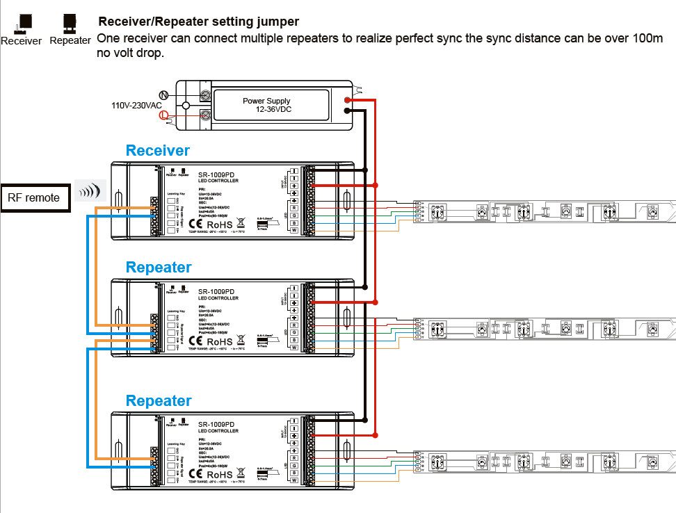 Wiring Diagram for Receiver and Repeater