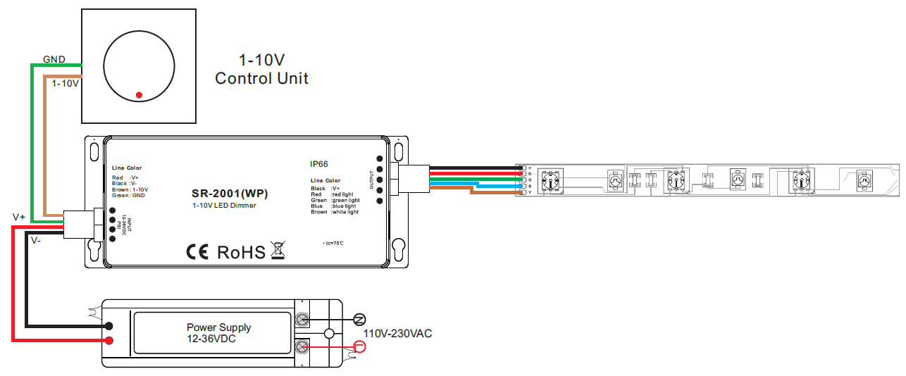 sr 2001wp wiring waterproof 4 channel 0 1 10v led dimmer sr 2001wp 1-10v dimmer wiring diagram at soozxer.org
