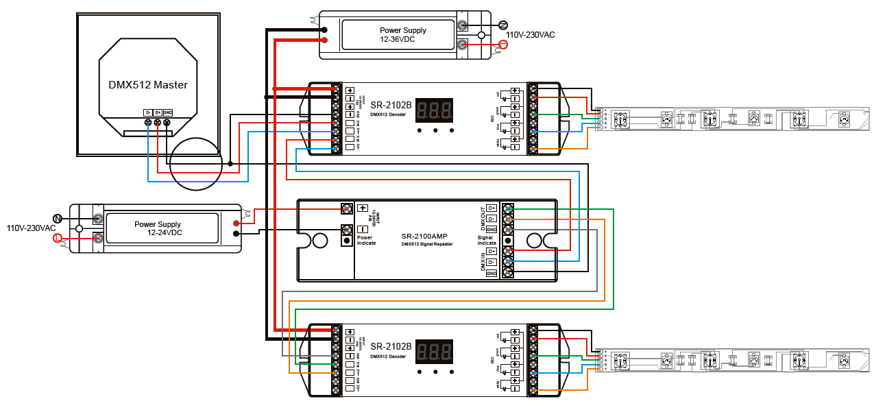 sr 2100amp wiring dmx512 signal amplifier sr 2100amp dmx512 decoder wiring diagram at alyssarenee.co