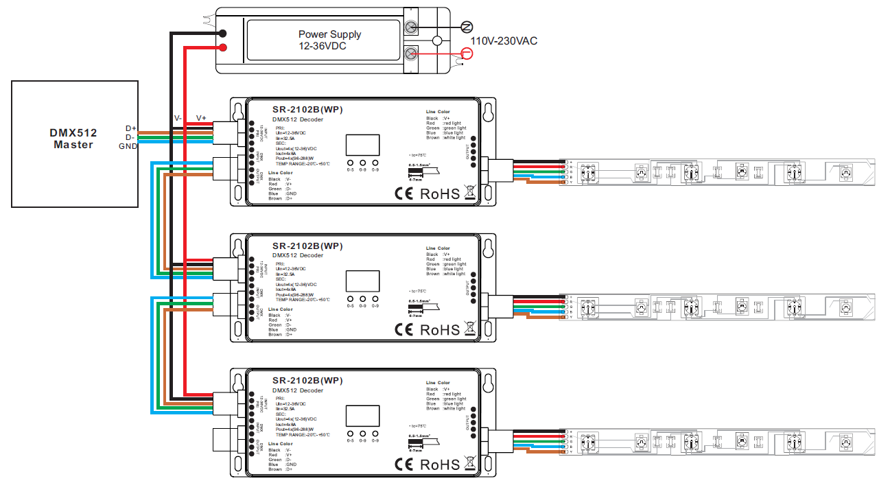 Dmx Daisy Chain Wiring Diagram Great Design Of Phone 512 U2022 Light Switches