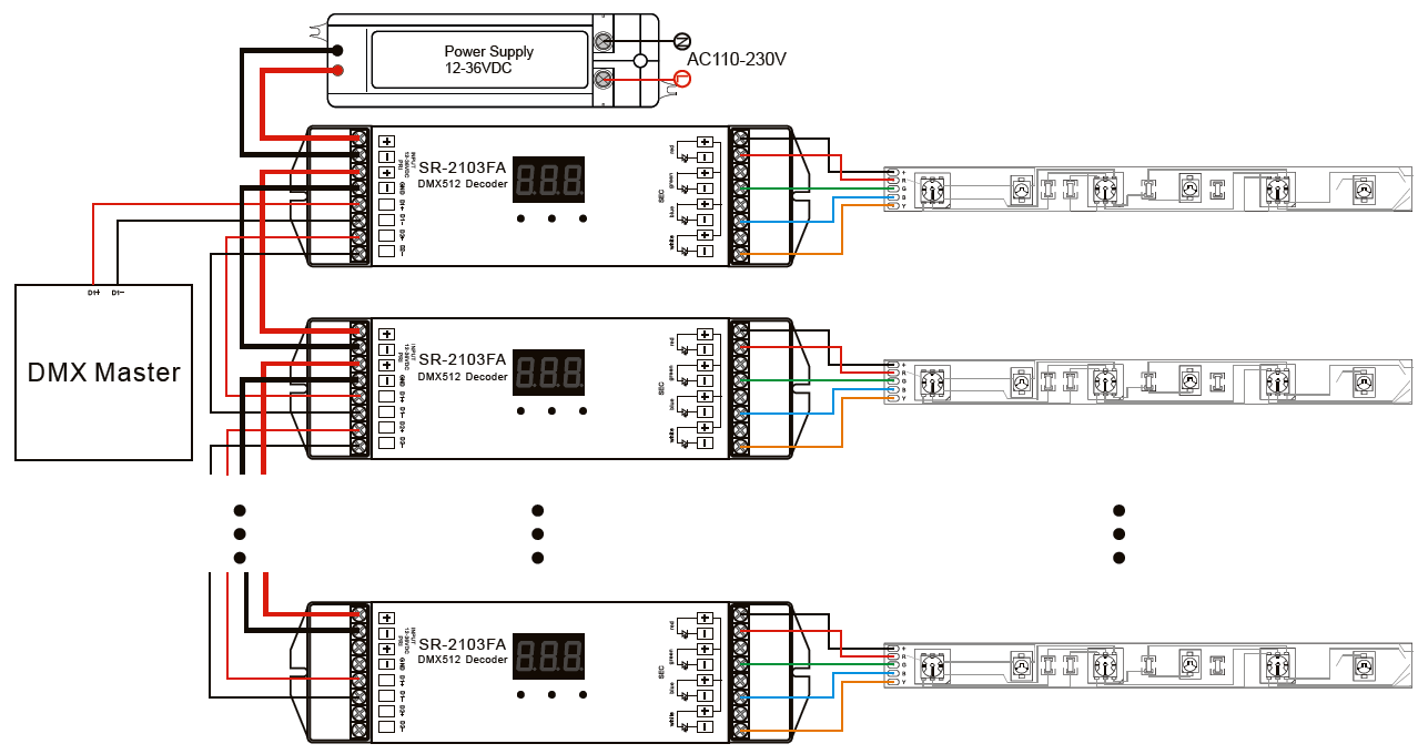 Dmx Decoder Wiring Diagram - Circuit Diagram Symbols •