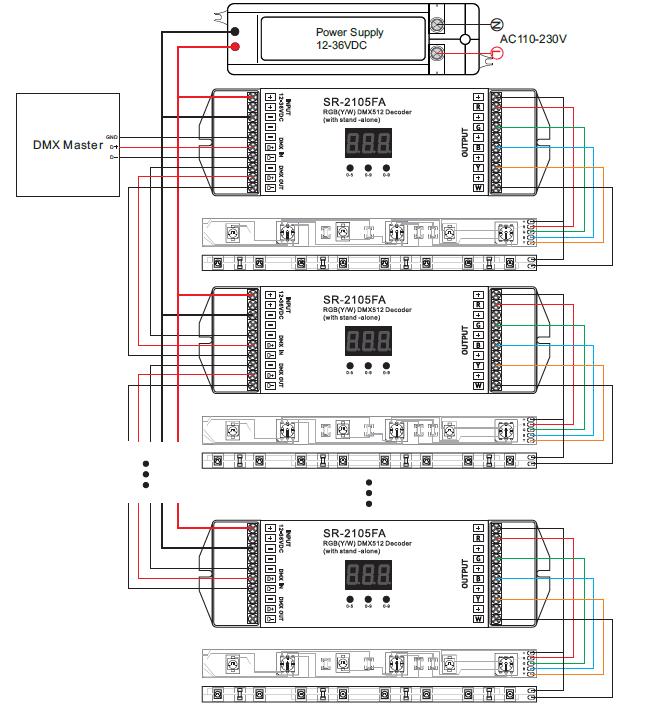 sr 2105fa wiring 5 channel constant voltage dmx512 decoder sr 2105fa dmx512 decoder wiring diagram at aneh.co