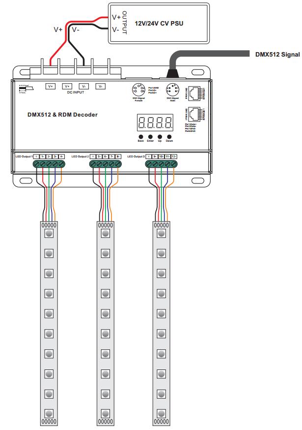 m12 wiring diagram industrial level 12 channel dmx512 rdm decoder sr 2108a m12 5 wiring diagram