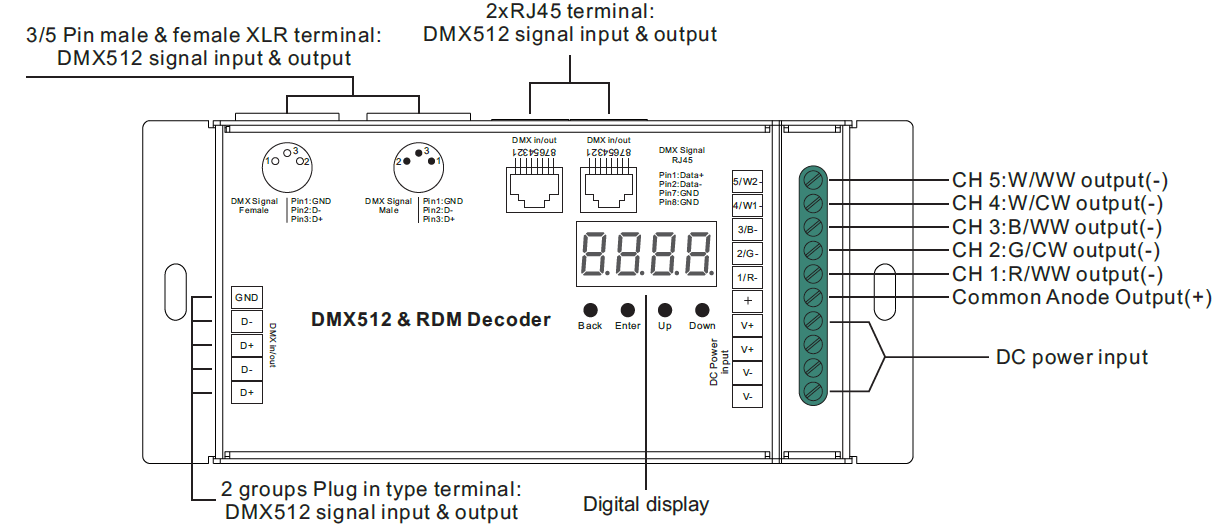 dmx signal ports  product dimension  product dimension  wiring diagram