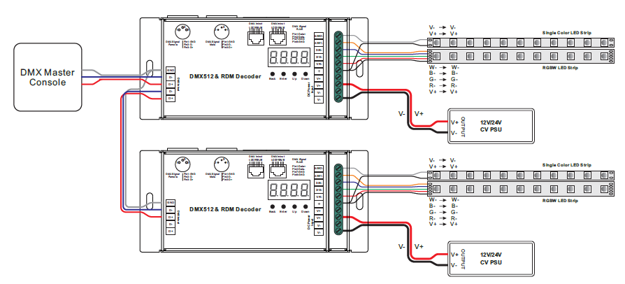 Stage Pin Connector Wiring Diagram