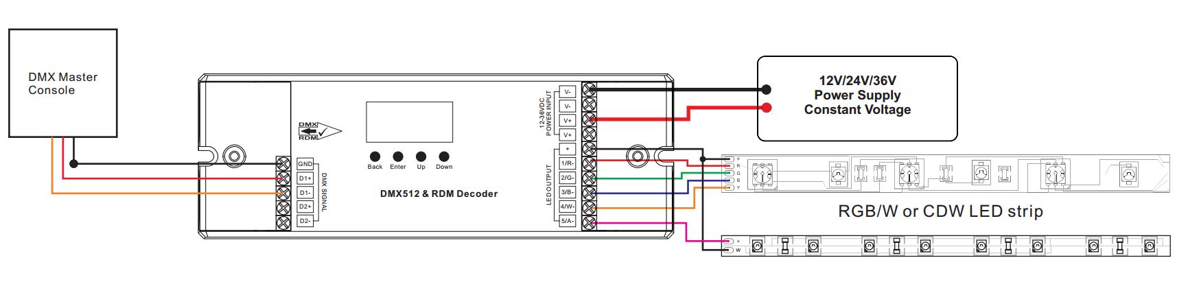 Constant Voltage 5 Channel DMX512 & RDM Controller SR-2108EA-5CH