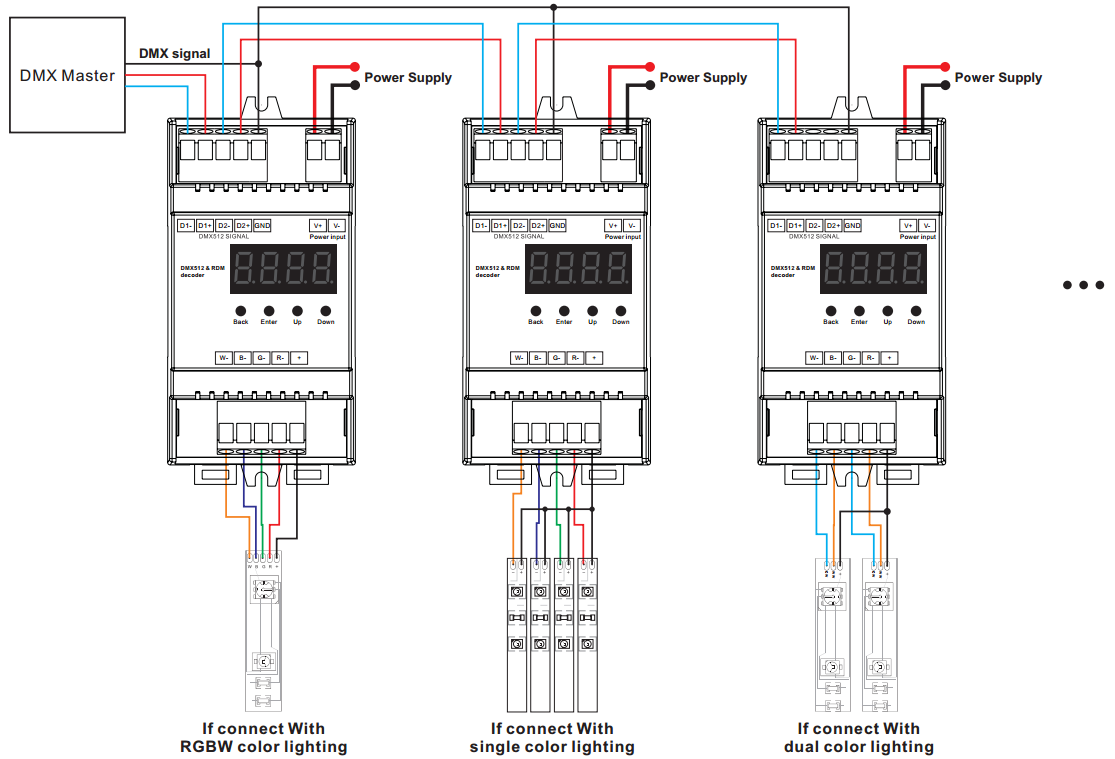 hitachi double din wiring schematic