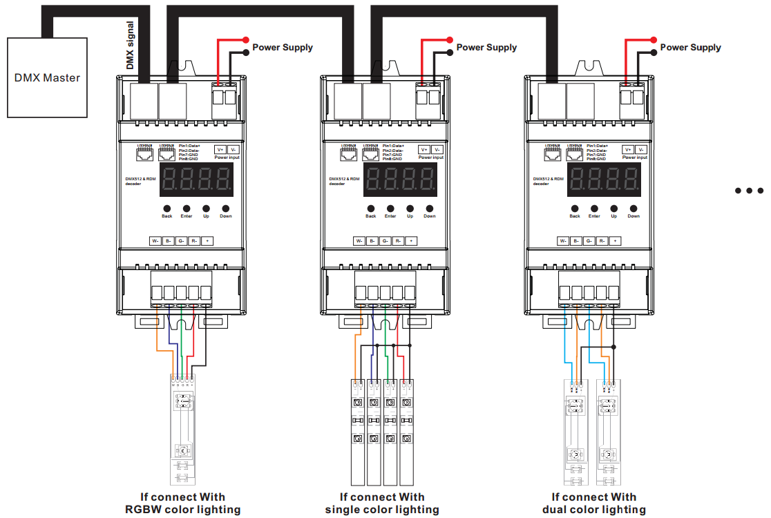 Hikvision Poe Wiring Diagram additionally Interfacing besides Sma Wiring Diagram in addition Profi  Rj45 Connector Wiring Diagrams moreover Mini Xlr Diagram Html. on bnc connector wiring diagram