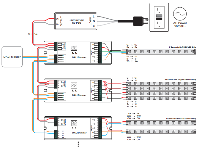 constant voltage dali dimmer sr 2303bea rh sunricher com Simple Wiring Diagrams Simple Wiring Diagrams