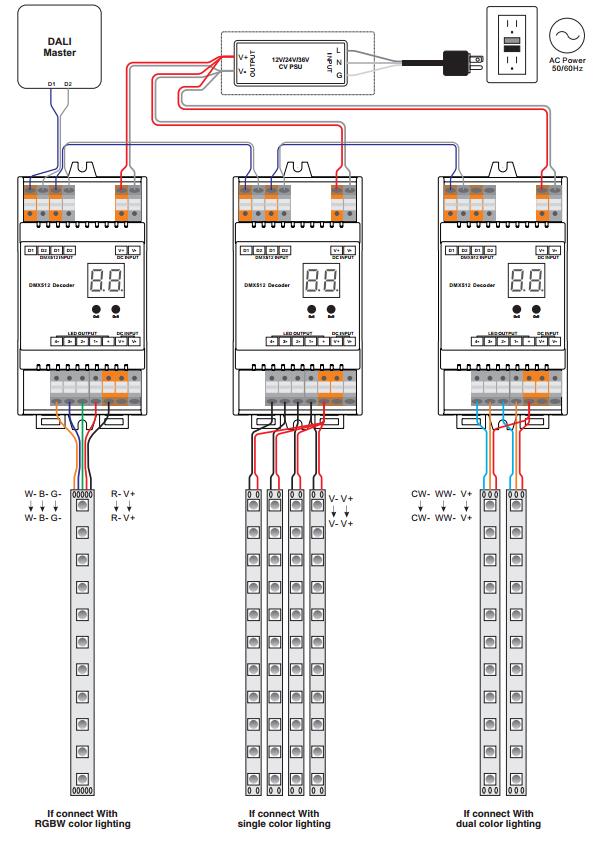 Din Rail Mounted DALI Controller SR2303DIN