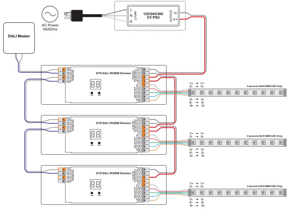 RGBW DT8 DALI Dimmer SR2309FARGBW