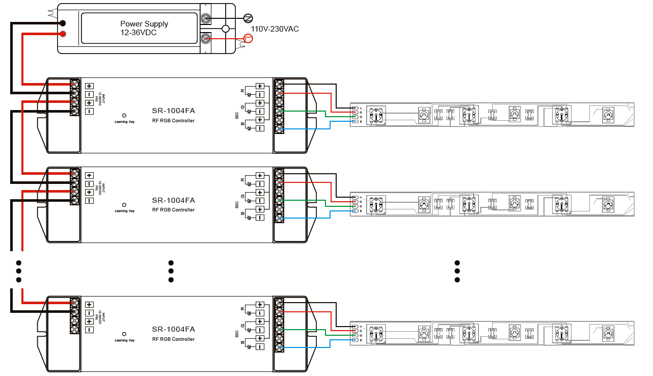 sr 2808 receiver wiring multiple units receiver wiring diagram home audio amplifier high current stereo  at soozxer.org