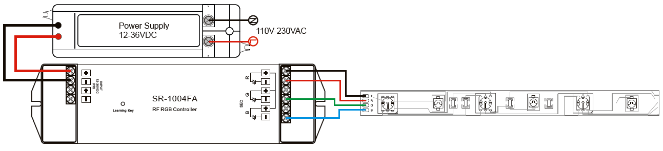 RF RGB Remote LED Controller SR-2808 With 1 Zone