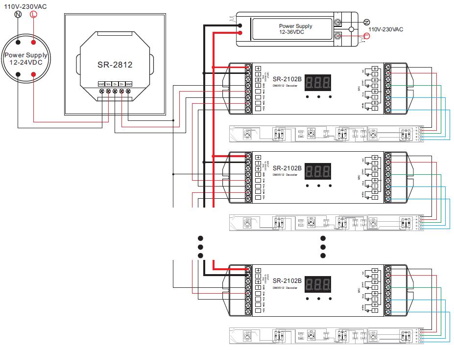 4 zone wall mounted rgbw dmx512 master sr 2812 wiring diagram
