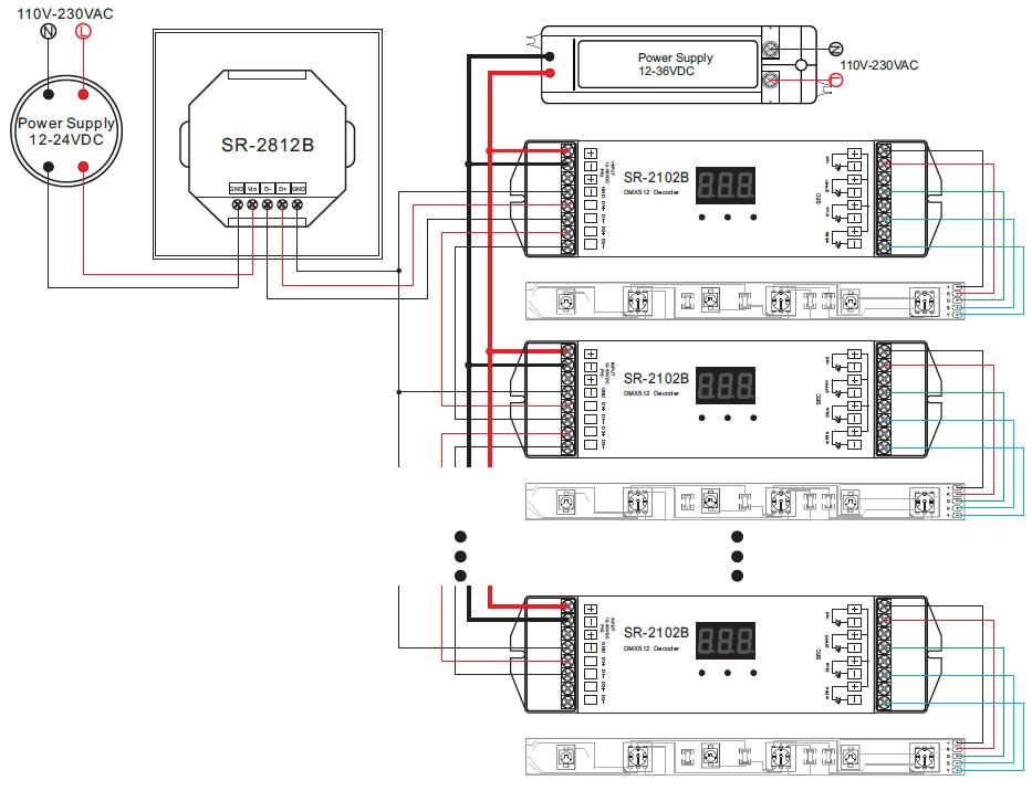 1 Zone Full Touch Control Rgbw Dmx512 Master Sr