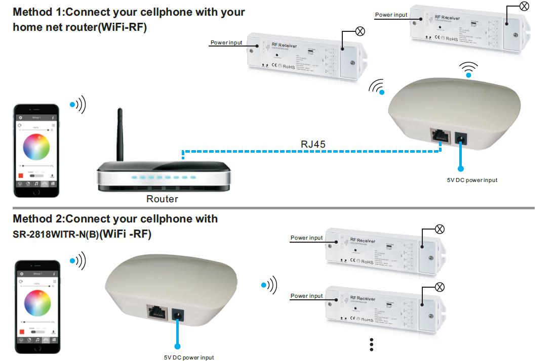 wifi rf converter sr 2818win wiring diagram