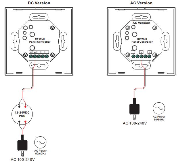 antenna rotor wiring diagram
