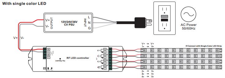 monochrome remote rf led controller sr 2833ts