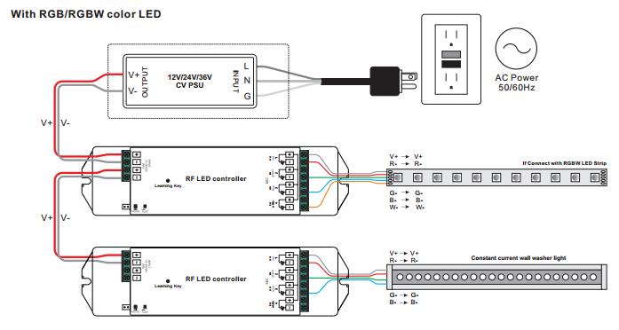 rf wifi rgb led remote controller sr 2839wk