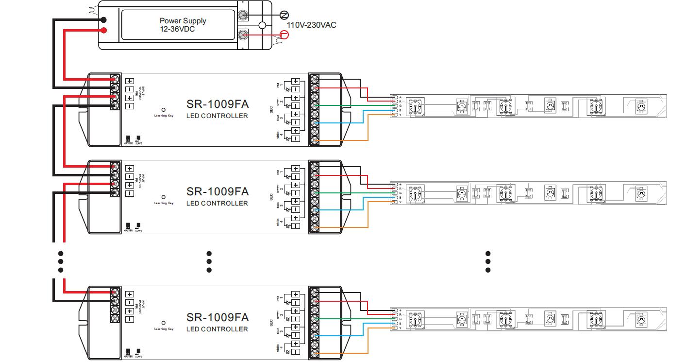 4 Zone Rgbw Rf Remote Controller Sr