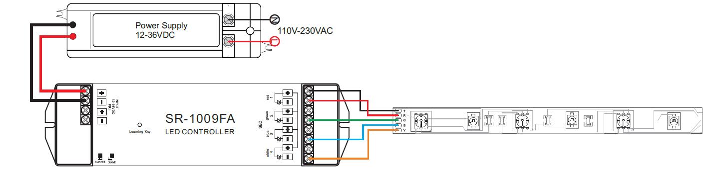 8 Zone RGBW RF LED controller SR 2858Z8