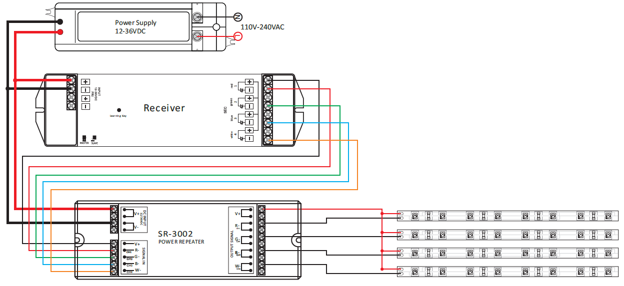 4 Channel Constant Voltage Power Repeater Sr
