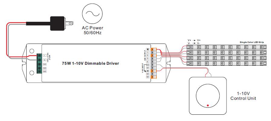 75w 4 Channels Constant Voltage 0  1