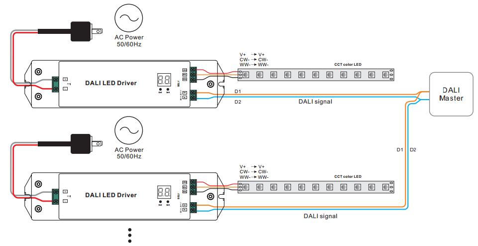 dali led driver wiring diagram for explore schematic wiring diagram u2022 rh appkhi com LED Driver Wiring-Diagram 240V LED Bar Wiring Diagram