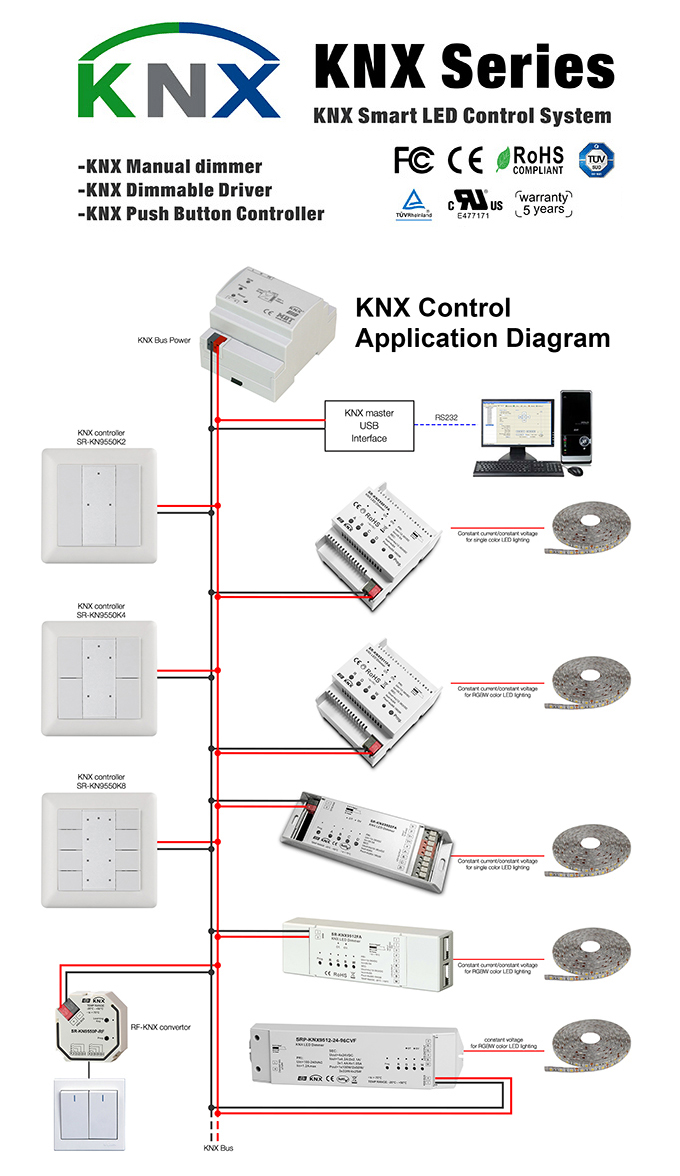 Knx Controller Knx Dimmer For Home Amp Building Automation