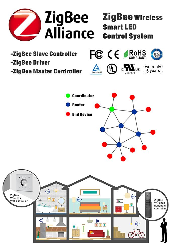 Zigbee Controller Zigbee Dimmer Zigbee Home Automation