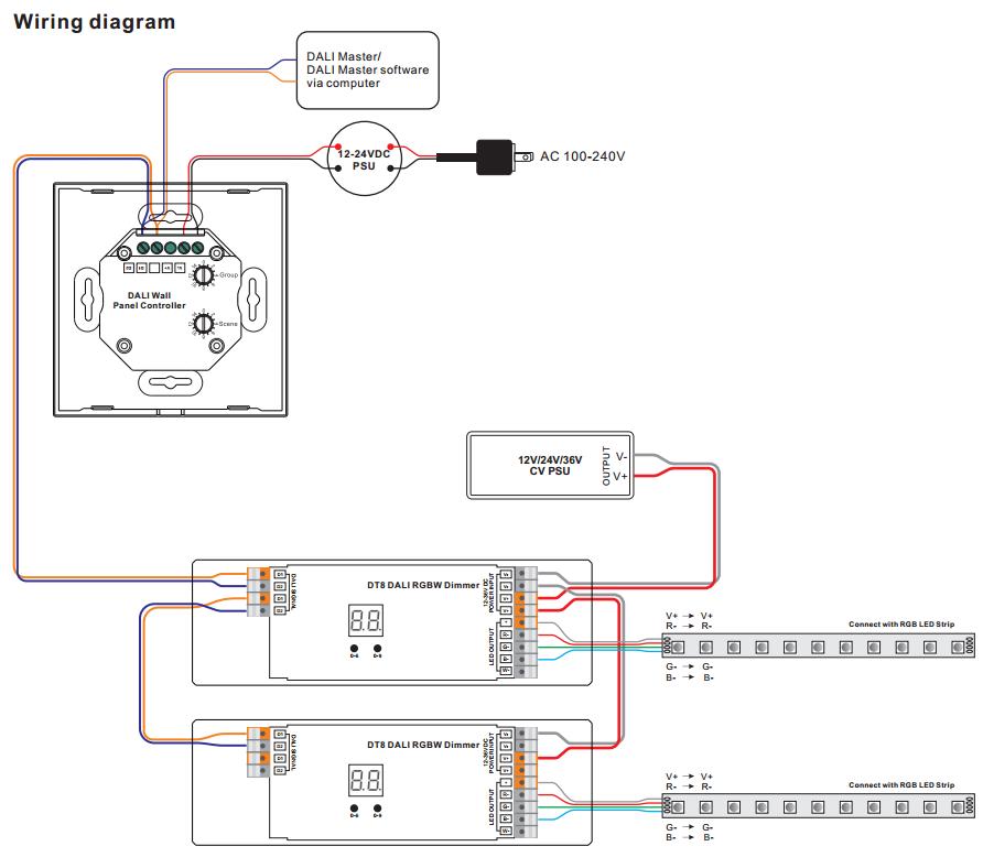 Rgb Wiring Diagram 100 Schematics Wiring Diagrams