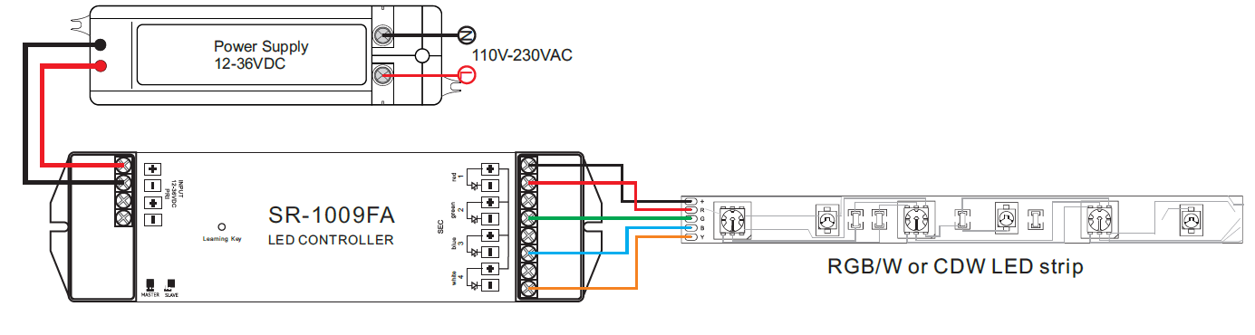 Controller Wiring