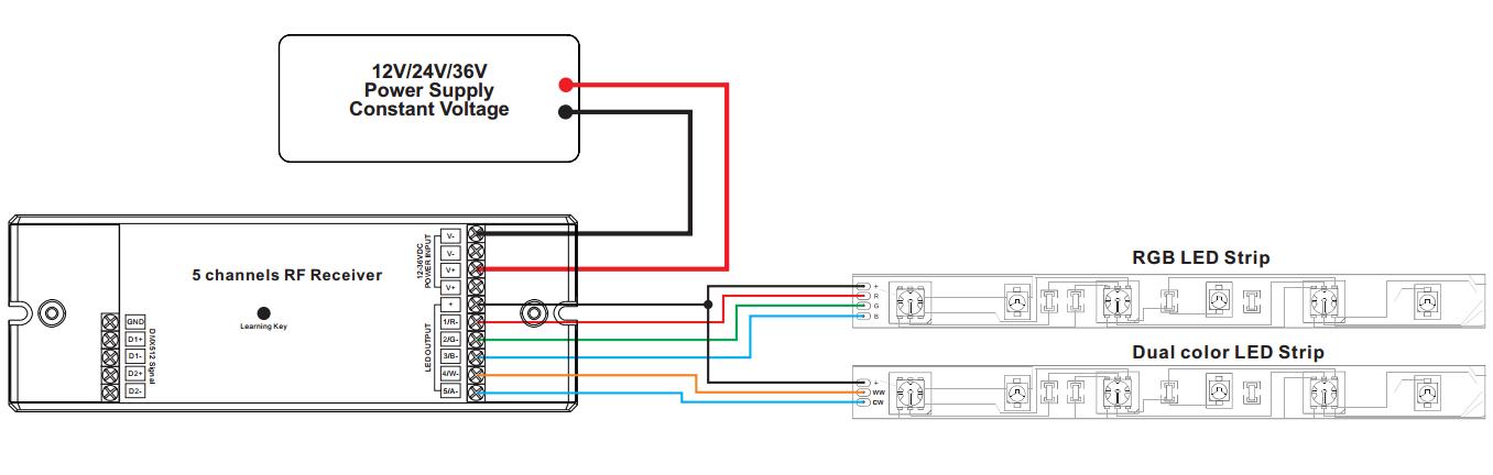 5ch 8a Constant Voltage Rgb  U0026 Cct Rf Led Receiver Sr