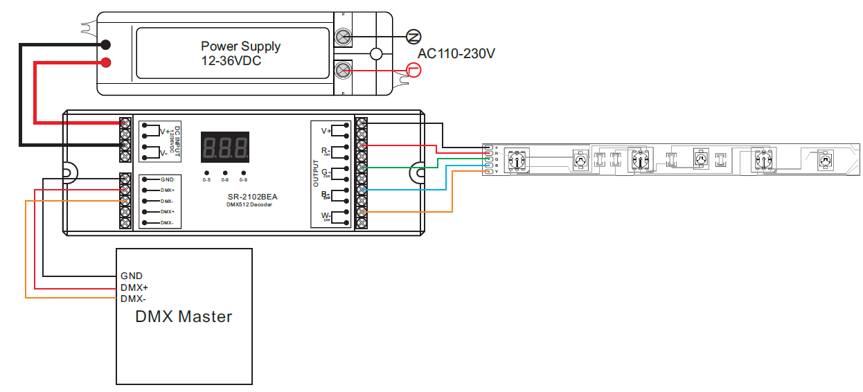 constant voltage dmx512 decoder sr 2102b DMX Pin Configuration