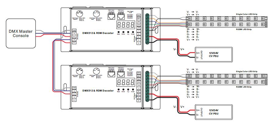 Industrial Level 5 Channel Dmx512  U0026 Rdm Decoder Sr