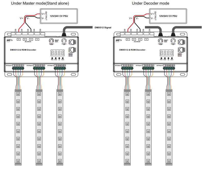 Master Slave Modes Switchable Dmx512  U0026 Rdm Controller Sr