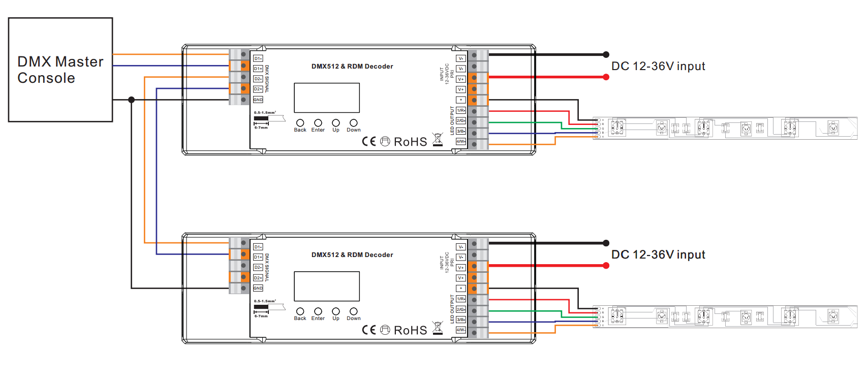Remarkable Dmx Decoder Wiring Diagram General Wiring Diagram Data Wiring Digital Resources Dylitashwinbiharinl
