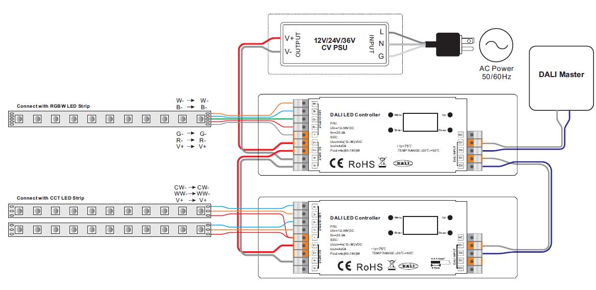 Amazing Tridonic Dali Wiring Diagram Circuit Diagram Template Wiring Digital Resources Kookcompassionincorg