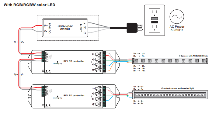 Receiver Wiring Diagram for Multiple Units