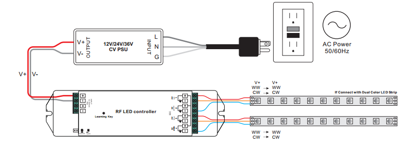 Touch Control Rf Led Cct Controller Sr