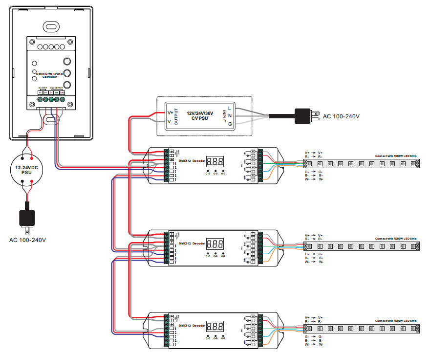 Dual Sliders Rgbw Dmx Led Controller Sr 2834rgbw Dmx