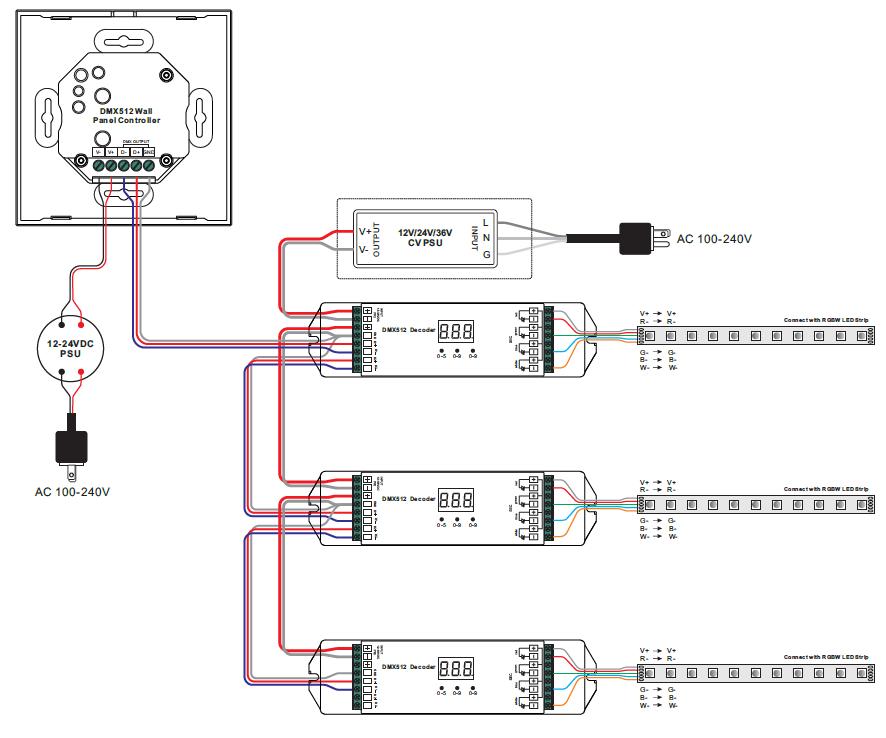 Dual Sliders Rgbw Dmx Led Controller Sr
