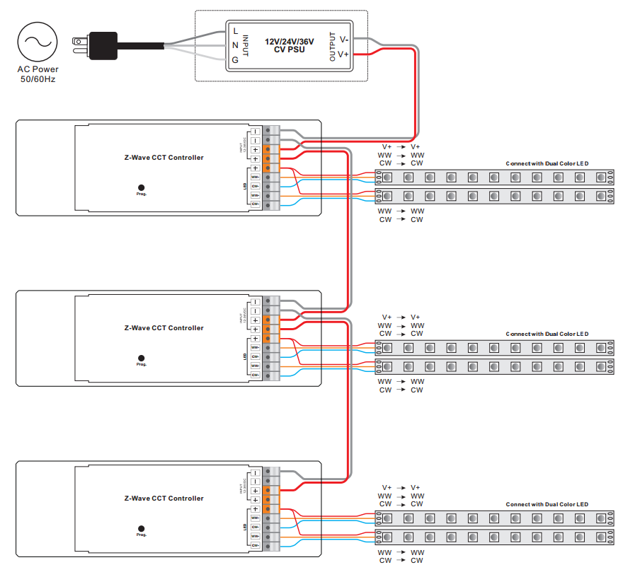Free Download Sr Series Wiring Diagram : constant current z wave dual color led lighting device sr ~ A.2002-acura-tl-radio.info Haus und Dekorationen