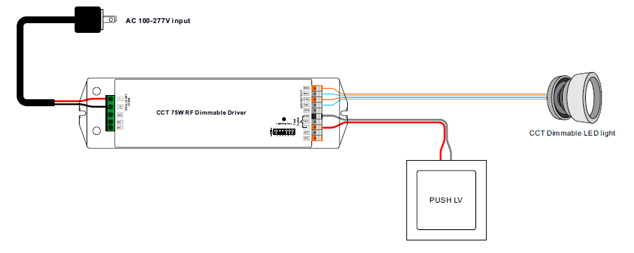 75w 2 Channels Constant Current Rf Led Dimmable Driver Srp