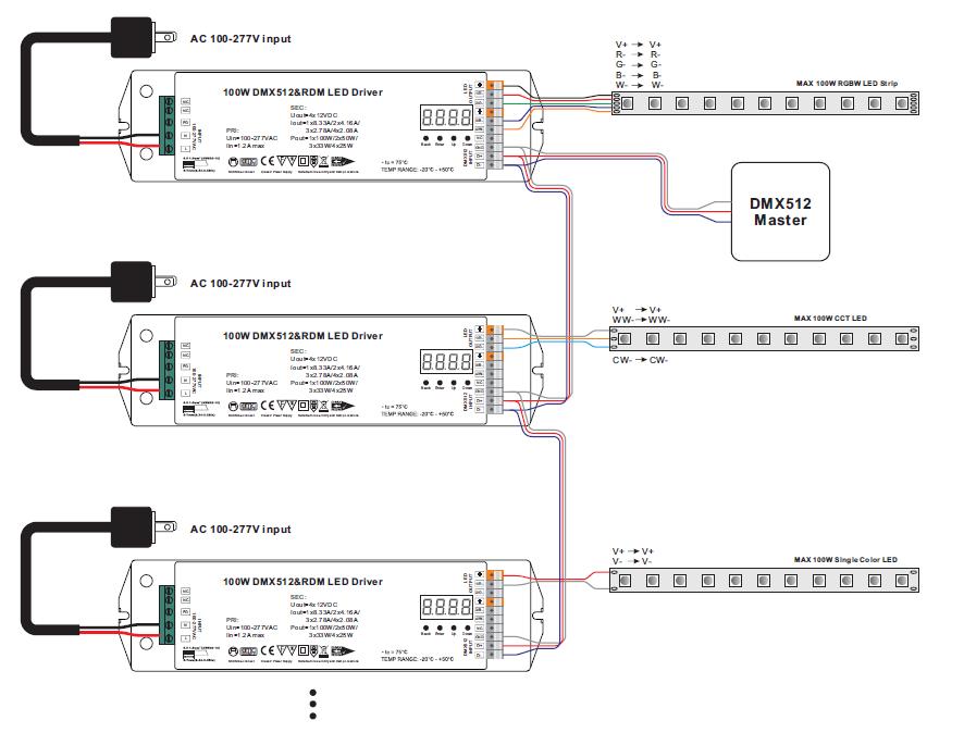 4 Channels Constant Voltage Dmx 100w Dimmable Led Driver