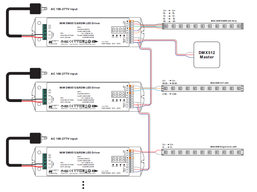 4 channels constant voltage rdm enabled dmx 96w dimmable